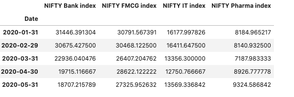 NIFTY index data