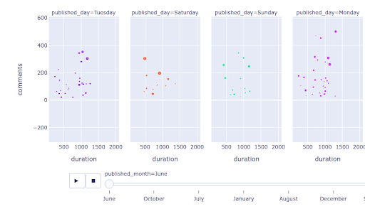 plotly subplots