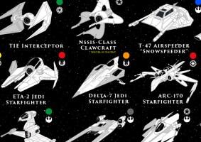 100 veículos do Star Wars em forma de infográfico
