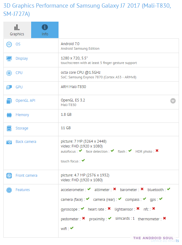 galaxy j7 2017 features