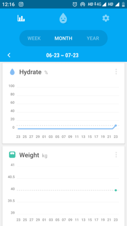 Best apps that keep you Hydrated 05