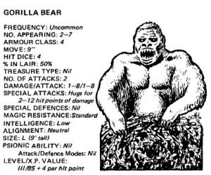 Gorilla Bear