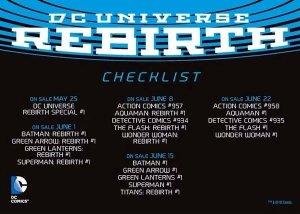 DCREbirth_Checklist