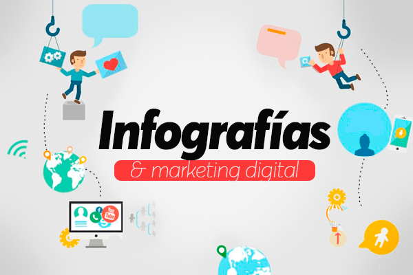¿Cómo implementar infografías en mi estrategia de marketing digital?