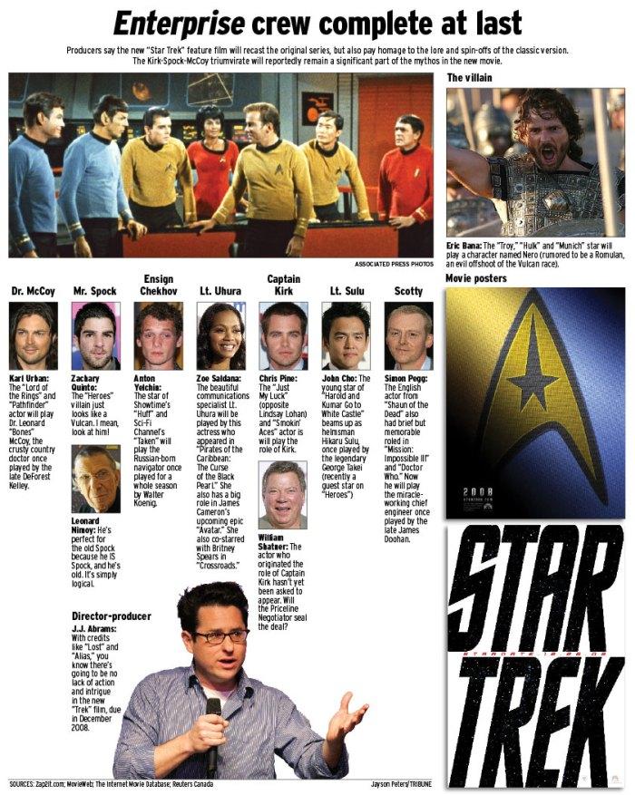 'Star Trek' cast revealed