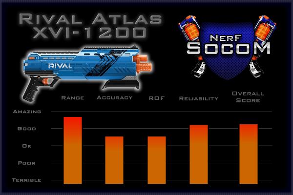 rival-atlas-fw