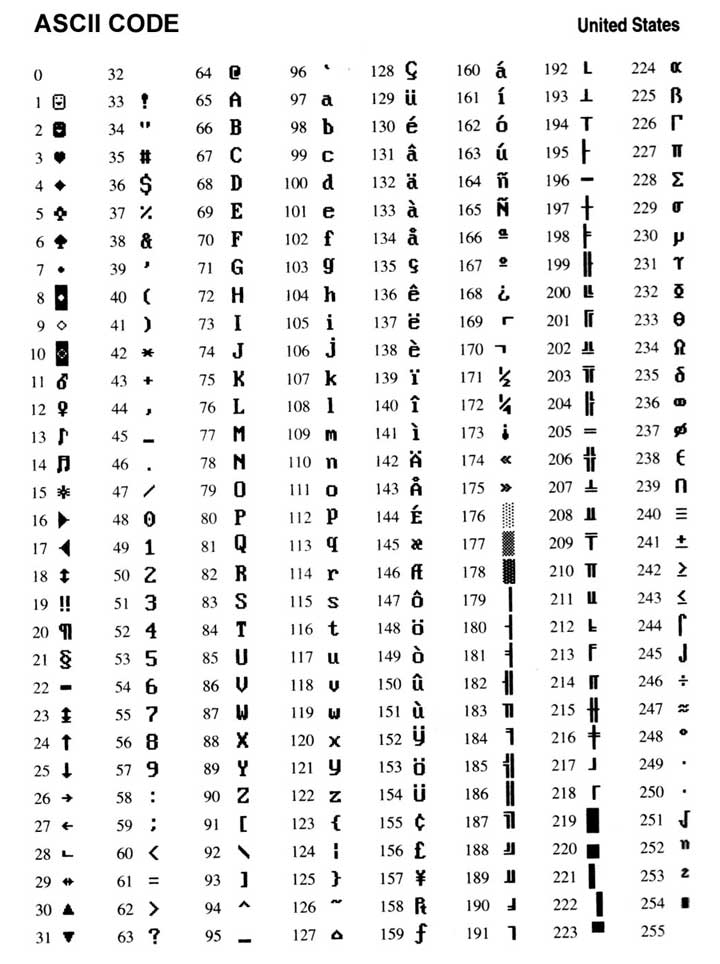 Letter S Alt Codes