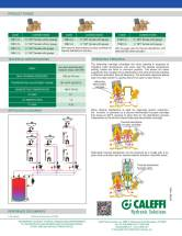 Caleffi 116 ThermoSetter Sell Sheet backside