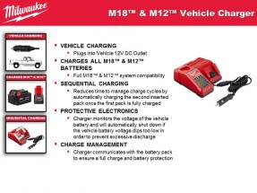 Milwaukee M12/M18 Vehicle Charger sell sheet