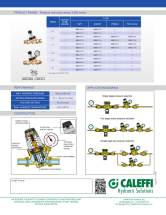 Caleffi 535H Sell Sheet Back