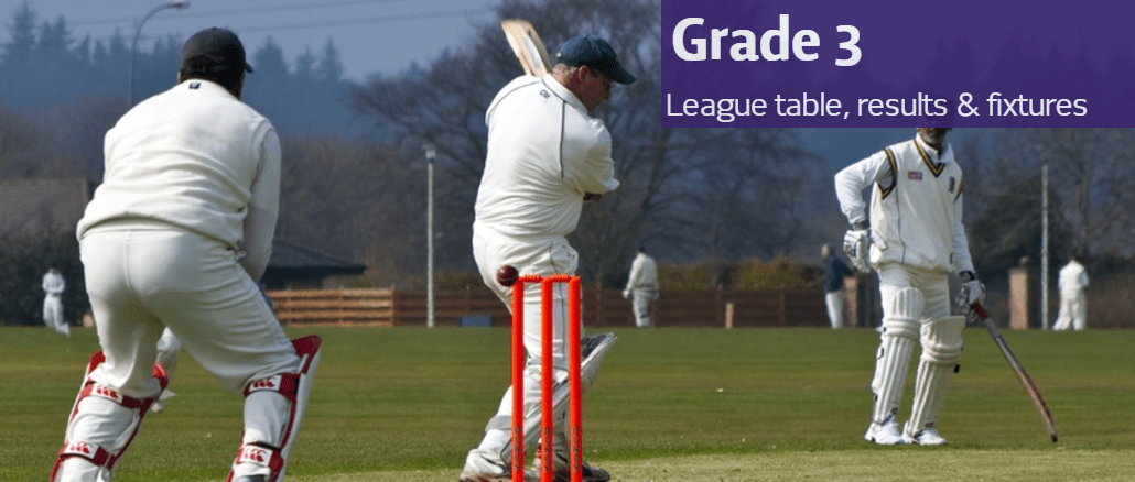 Grade 3 league table, results and remaining fixtures
