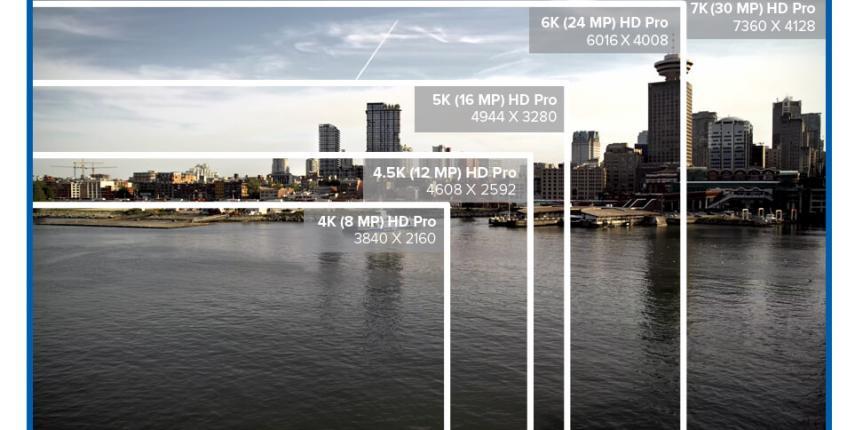 Philadelphia Video Surveillance Analytics PA NJ DE