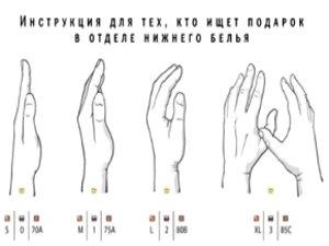 Инструкция для мужчин по определению размера груди