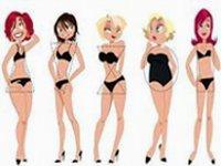 Типы фигур у женщин