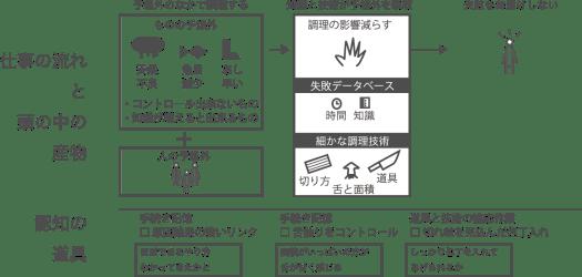 nishi_5