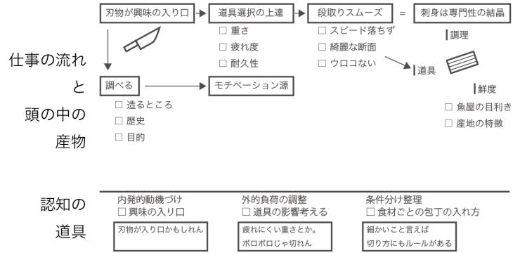 nishi_6