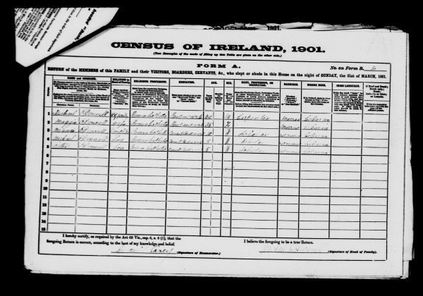 O'Donnell Family Census 1901