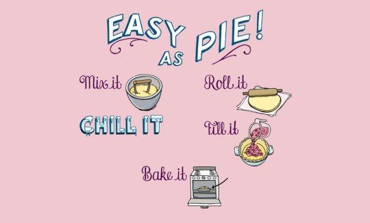 easy-as-pie