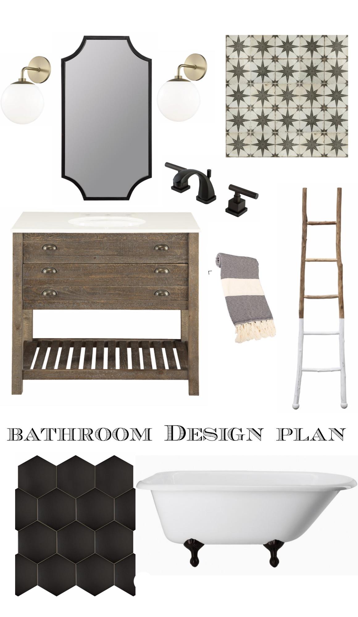 Bathroom Inspiration to Plan