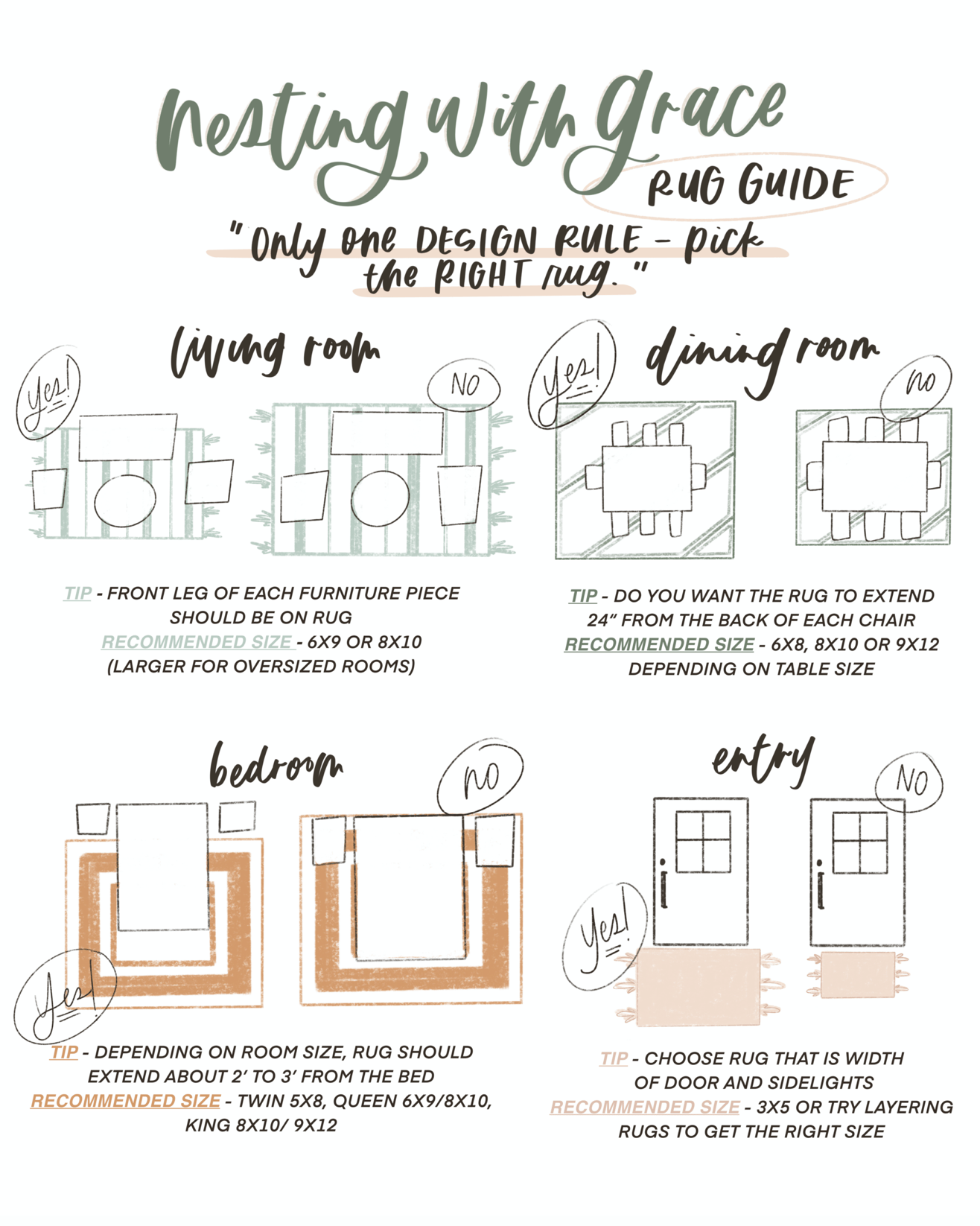 Picture of: How To Pick The Right Size Rug With Guide Nesting With Grace