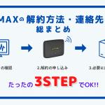 【完全保存版】WiMAX2+の解約方法とプロバイダ27社の連絡先一覧総まとめ