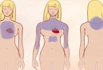 7 symptômes cardiaques qui prouvent que vous avez besoin de voir immédiatement un médecin !
