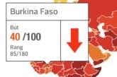 Corruption: Le Burkina chute de 7 places