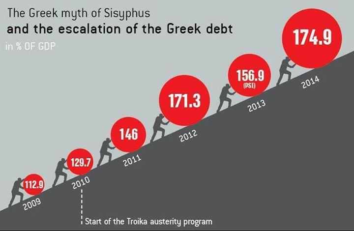 Pierre Moscovici: Το Eurogroup έχει δρομολογήσει την αναδιάρθρωση του χρέους