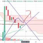 【仮想通貨 リップル】コインベース上場で勢いつくか?!チャート分析2.27