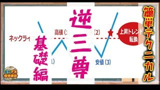 簡単テクニカル④【逆三尊】基礎編【海外FX/仮想通貨】
