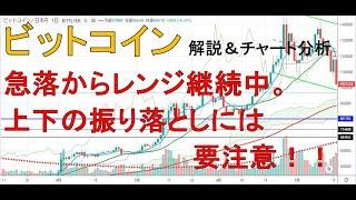 【仮想通貨 ビットコイン(BTC)】急落からレンジ継続中。上下への振り落としには要注意!今後のシナリオをチャート分析1.22