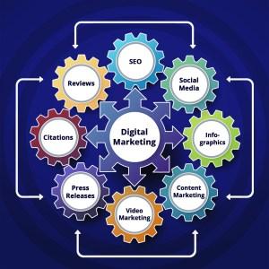 SEO Plus Digital Marketing Plans
