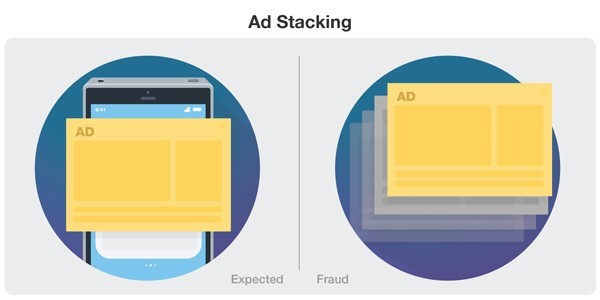Ad Stacking