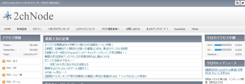 アンテナ サイト