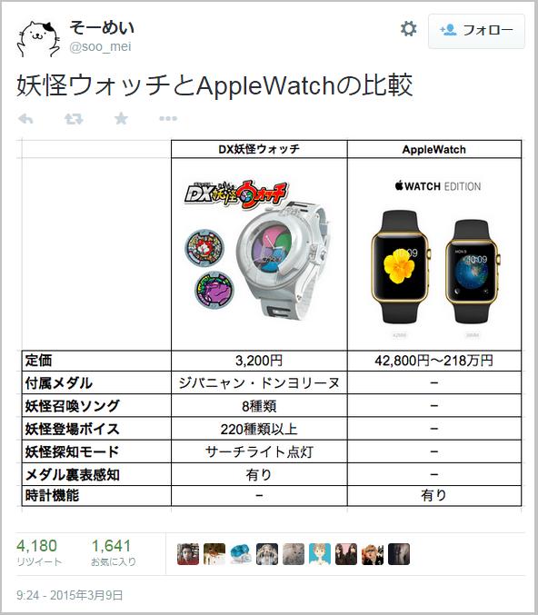 yokai_apple