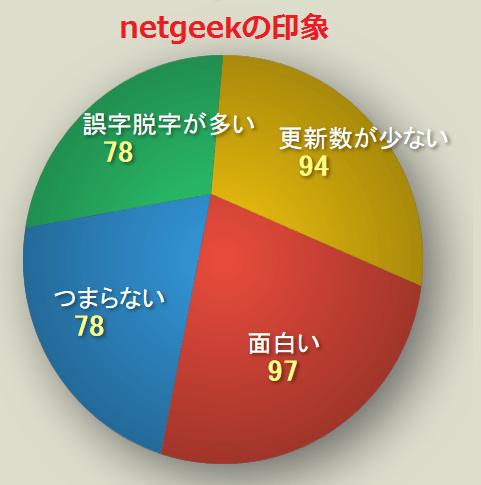 netgeek_fuji