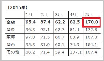 ootukakagu (2)