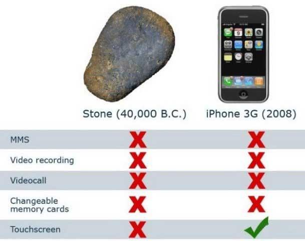 Apple_compare (1)