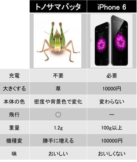 Apple_compare (4)