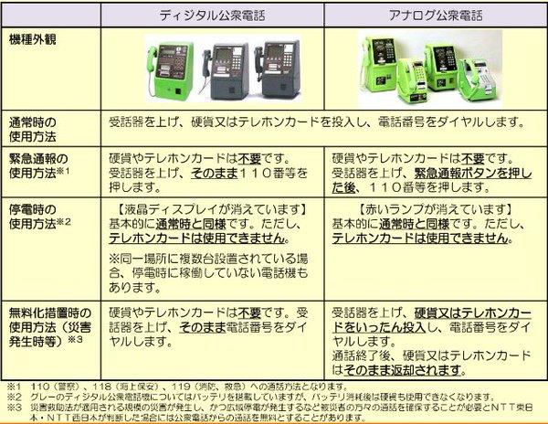 saigai_tishiki (1)