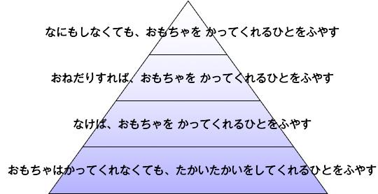takara_tommy4