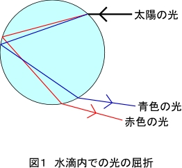 niji_hikoukigumo4