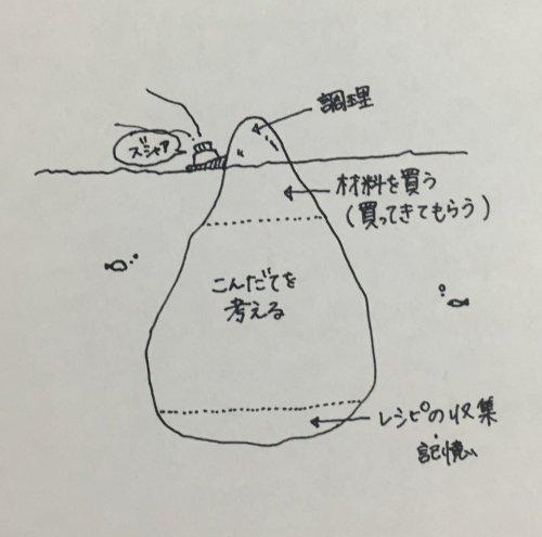 cook_hard (2)