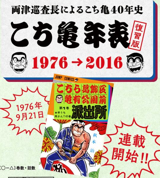 kochikame_jump (1)