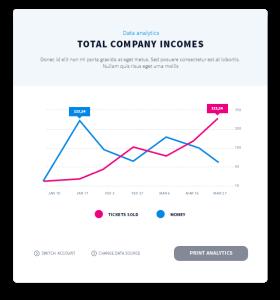 Dados estatísticos do Marketing Digital