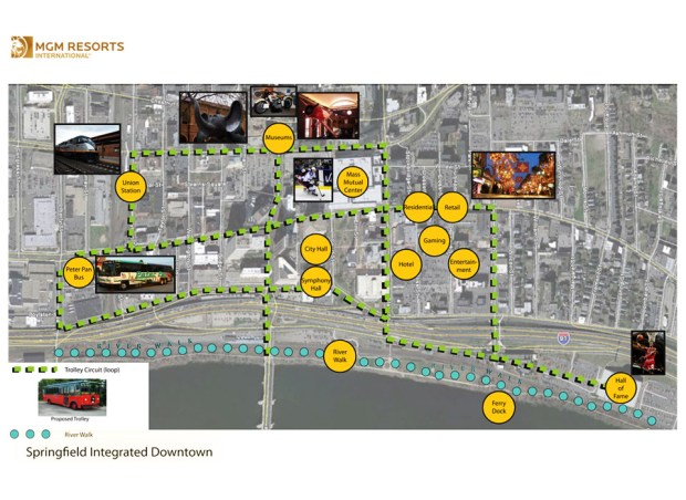 MGM Site Map