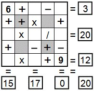 Whatsapp Puzzle – Good Math Puzzle