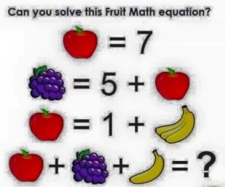 Facebook puzzle - Fruit math puzzle