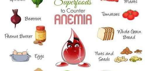 anemia se bachne ke upay
