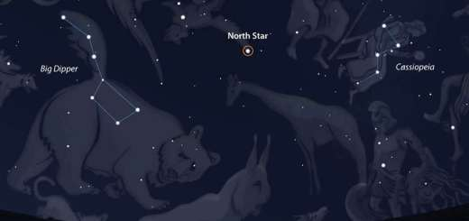 Constellations in hindi, taramandal kya hote he, taramandal, constellations kya hote he, personification of stars hindi,